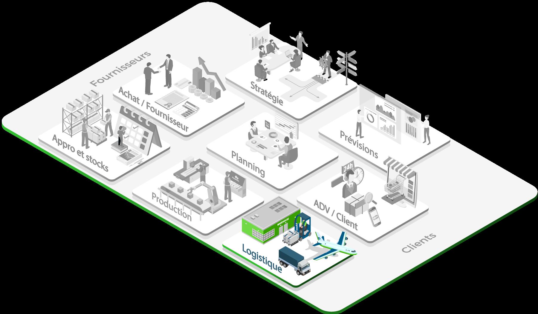Problématiques liées à l'optimisation de la logistique, des entrepôts et des transports