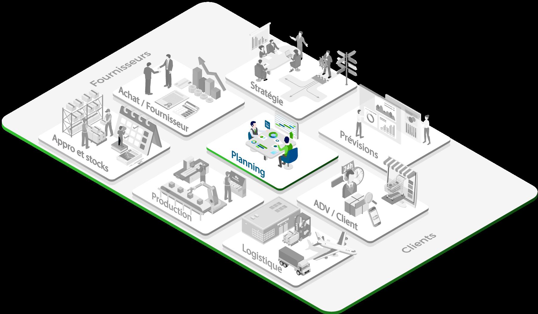 Problématiques liées à la planification industrielle et au S&OP